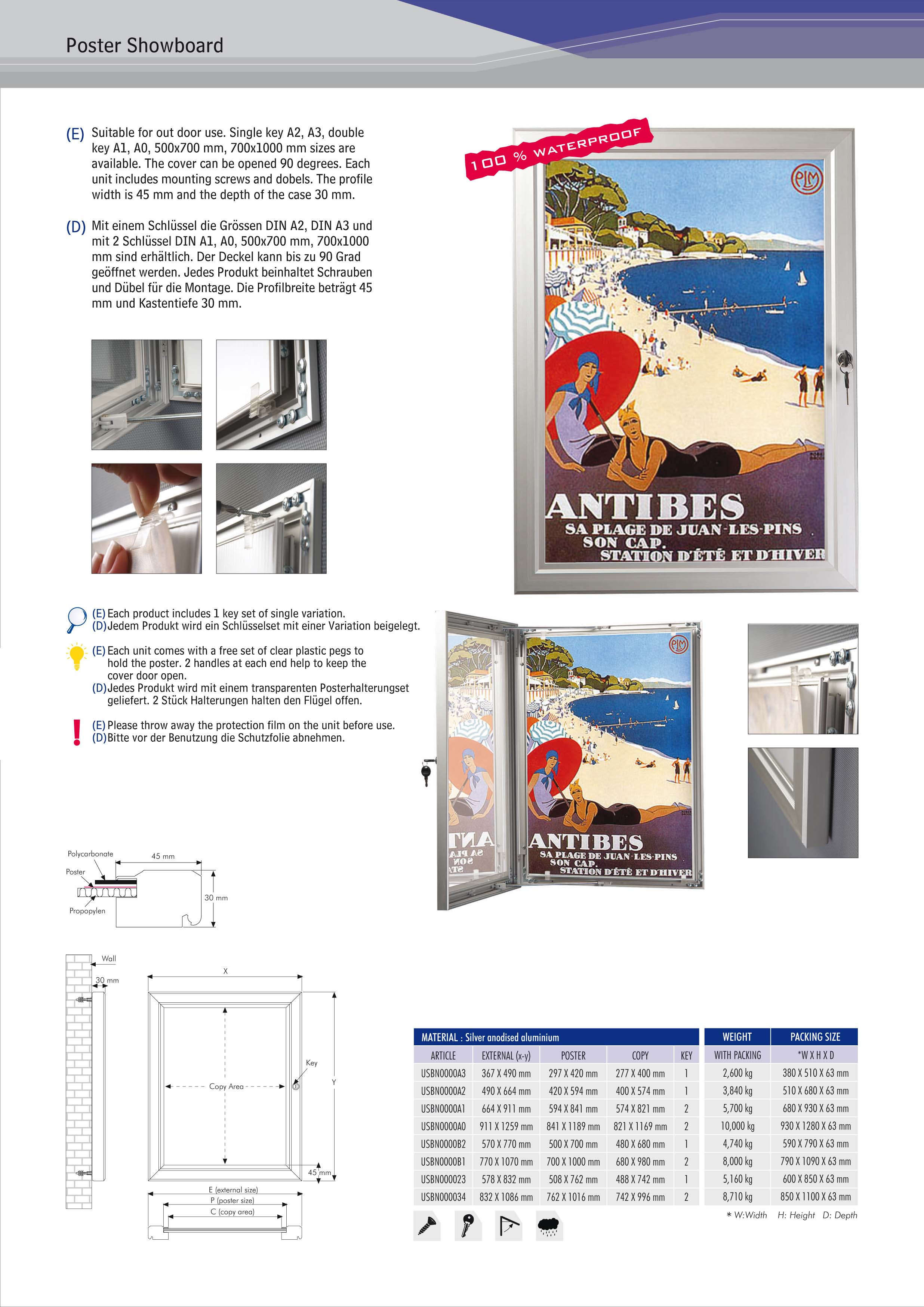 Poster design latex - Latex Templates Conference Posters